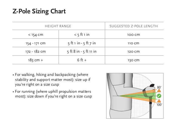Z-Pole_Sizing_Chart