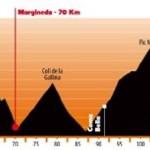 Rande sKrálovnou – Ronda del Cims